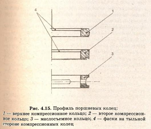 колец ВАЗовского производства