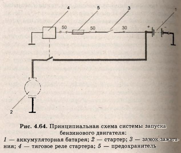 Схемы электрооборудования ваз 21043.