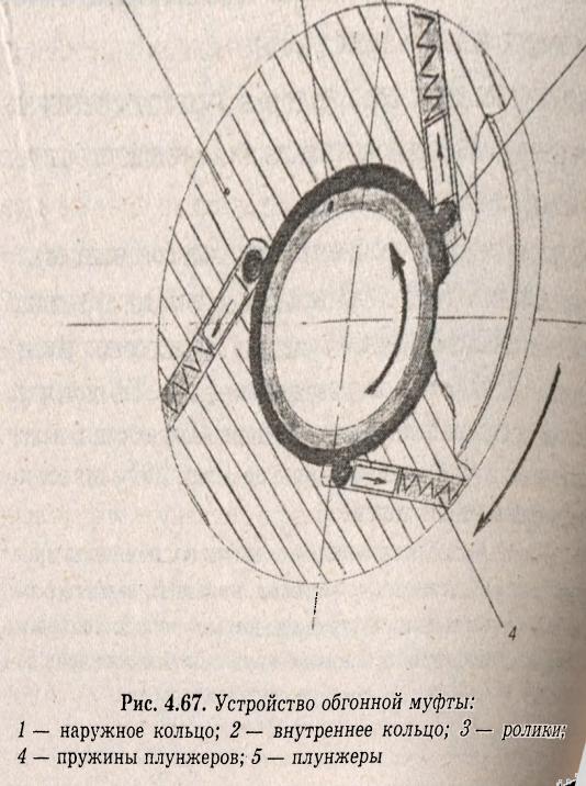 Крутилка электронного спидометра Главная увеличение пробега иностранные авто крутилка электронного спидометра моталка.